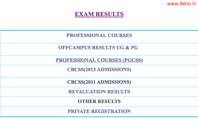 mgu exam result