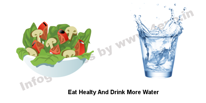 eat healthy food and drink more water