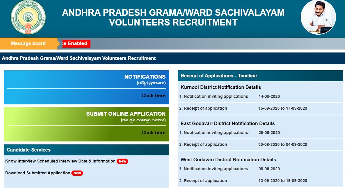 AP Grama Volunteer 2021 Salary