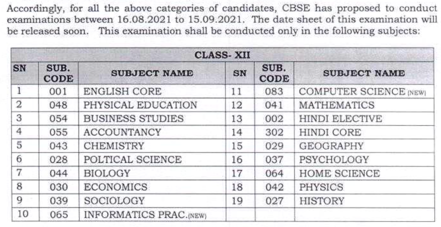 cbse compartment admit card 2021